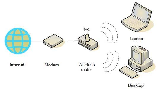 The Surging Demand for Wireless Internet Access and How it Has Transformed Our Lives