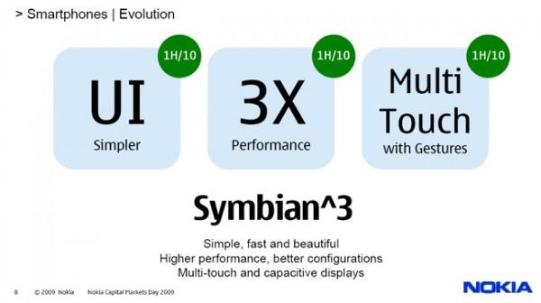 Symbian S^3