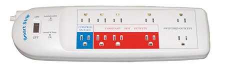 The Best Smart Power Strip