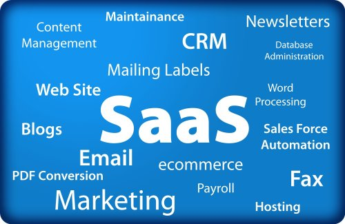 What is SaaS and why is it Important