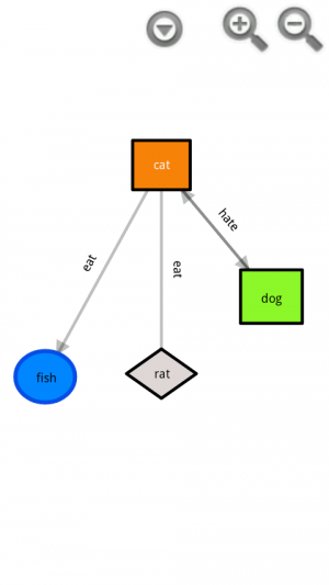Android App- Smart Diagram Launched, Handy Diagram Making in Android