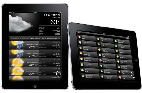 The iPad Accu Weather