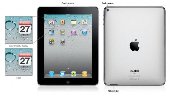iPad 2 Rumors Wrap Up