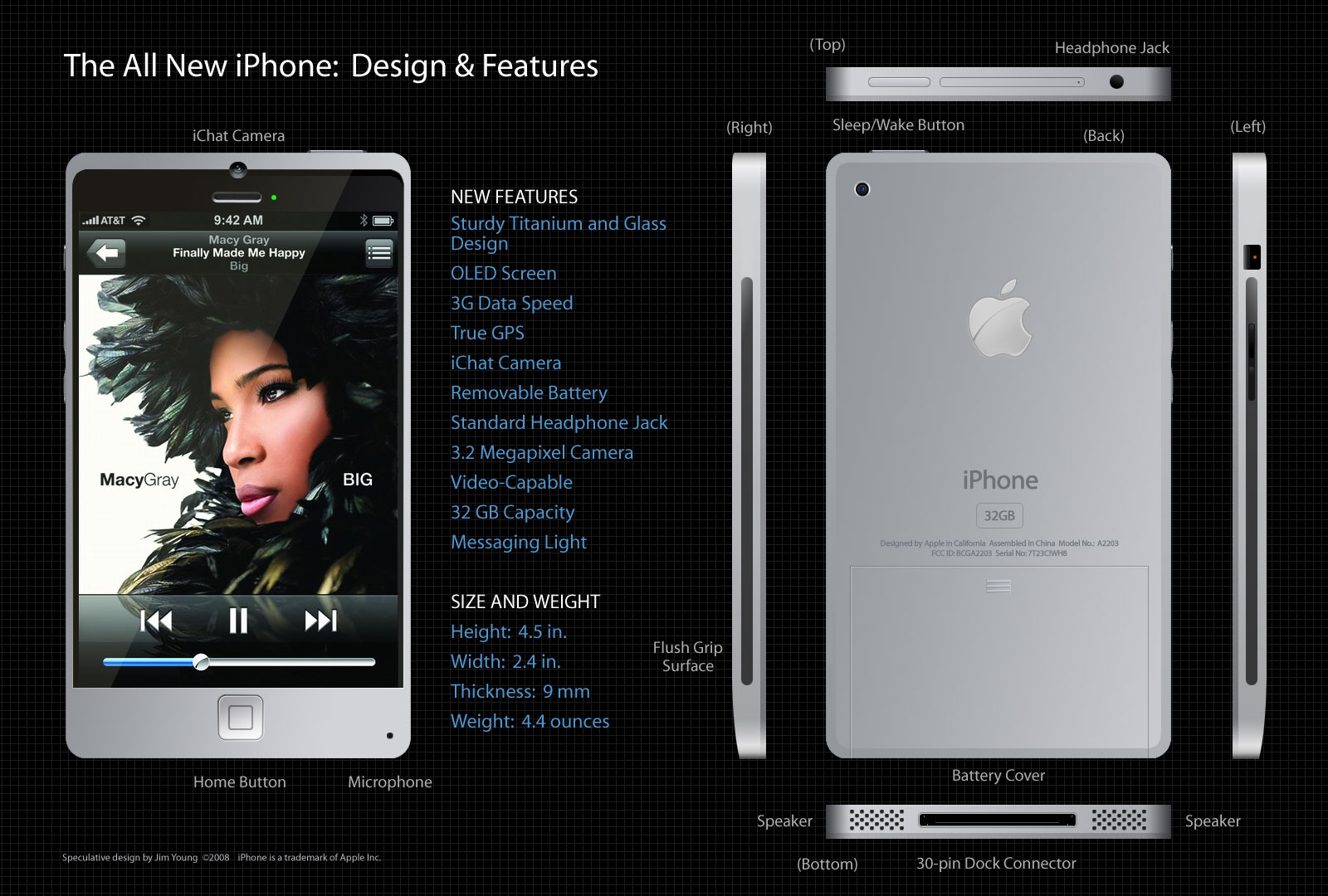 iPhone 5 Rumors Wrap Up