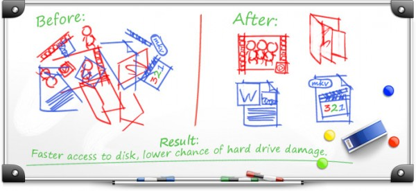 How to Defragment your Disks Safely and Easily
