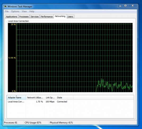 How to Make The Most of Windows Task Manager