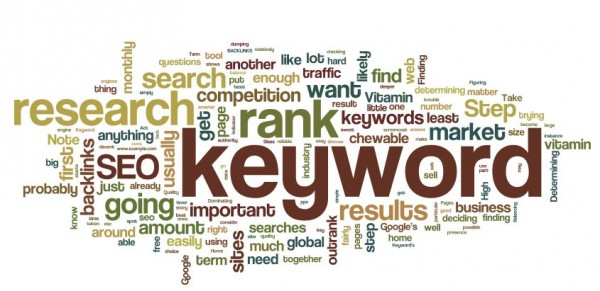 Keyword Targeting for Your Website