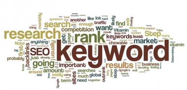 Keyword Targeting for Your Website