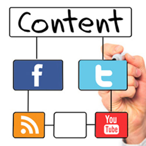 5 Effective And Easy Ways Of Winning The Social Media Content