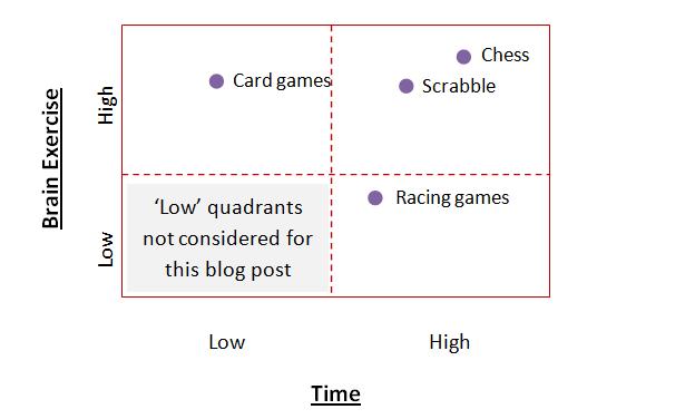 brain_games