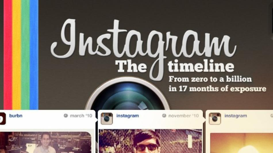 instagram-from-zero-to-1-billion-in-17-months-infographic--3a9ca45bbc