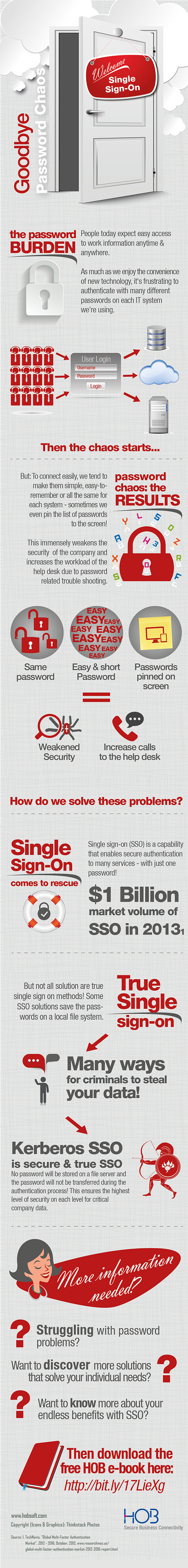 Single Sign On Infographic(1)