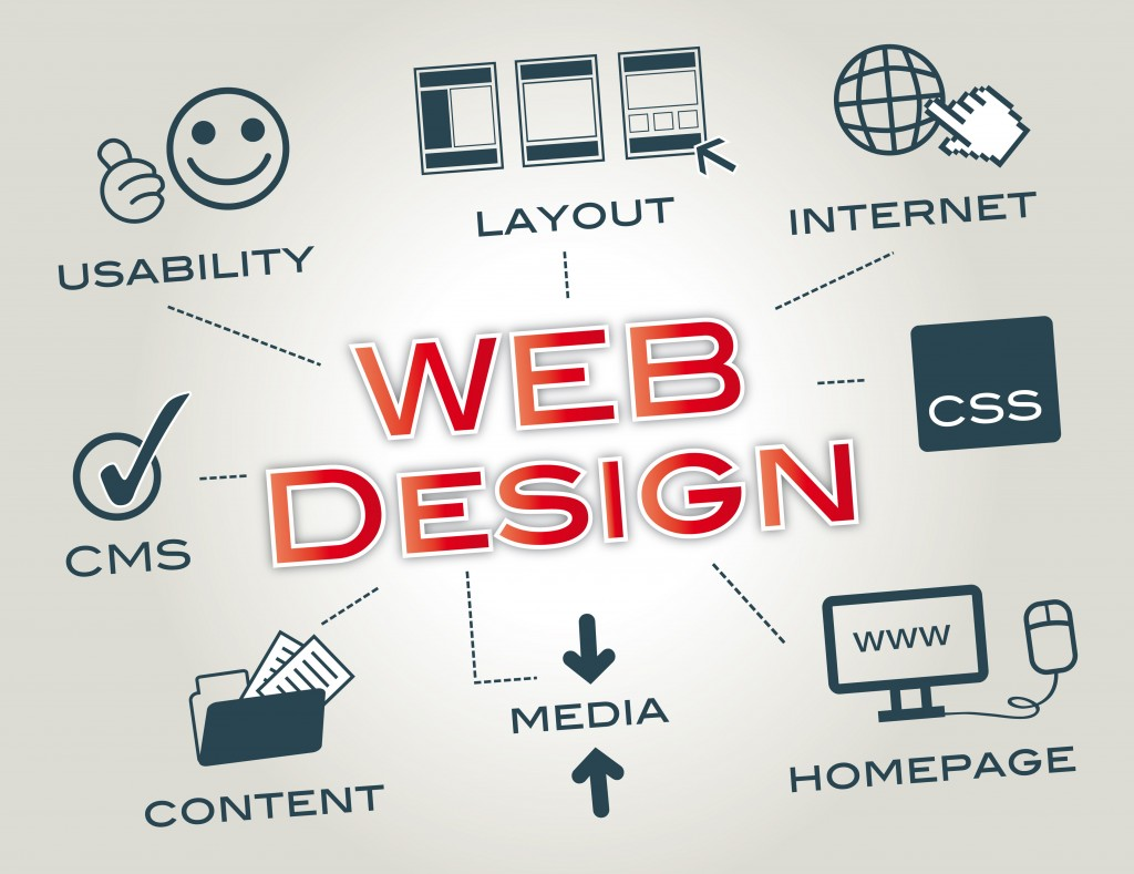 Web Design and Basic Principles