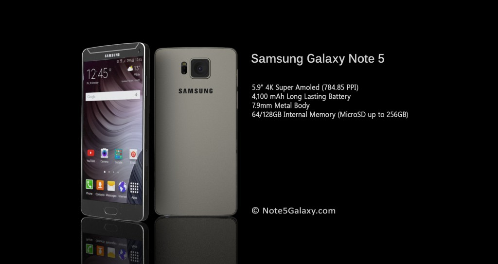 A Quick Round Up Of Note 5's Early Release Rumors