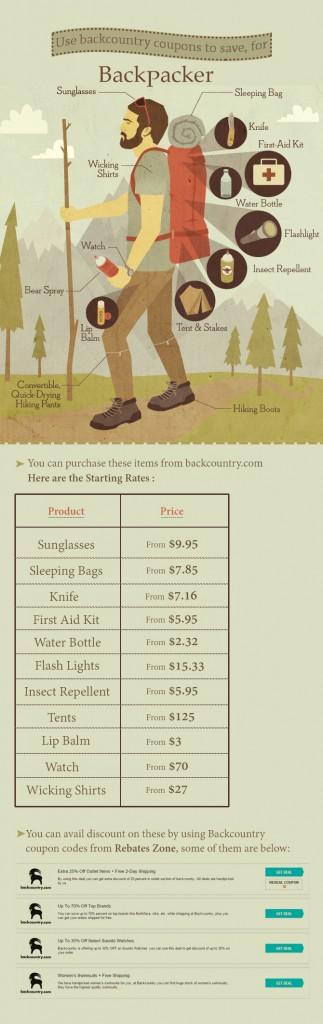 Use Backcountry Coupons To Save, For Backpackers