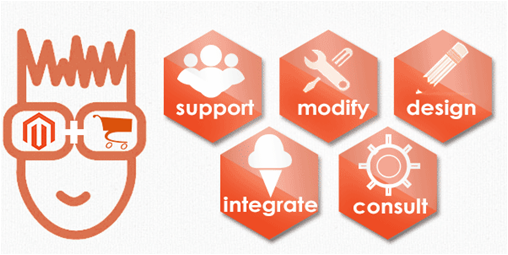 Looking For Magento Developers: Market Leaders Review