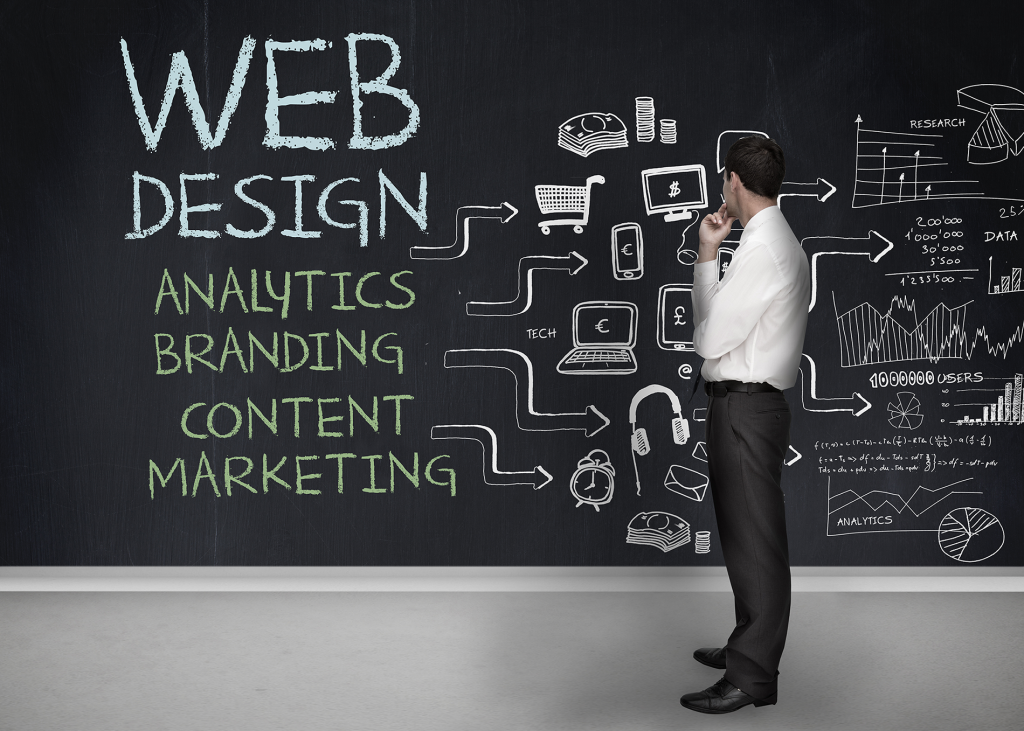 What Should You Look For In A Dentistry Web Design Company?