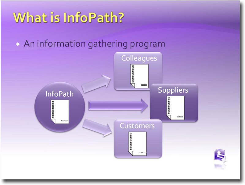 What Does The Discontinuation Of Infopath Mean For Users?