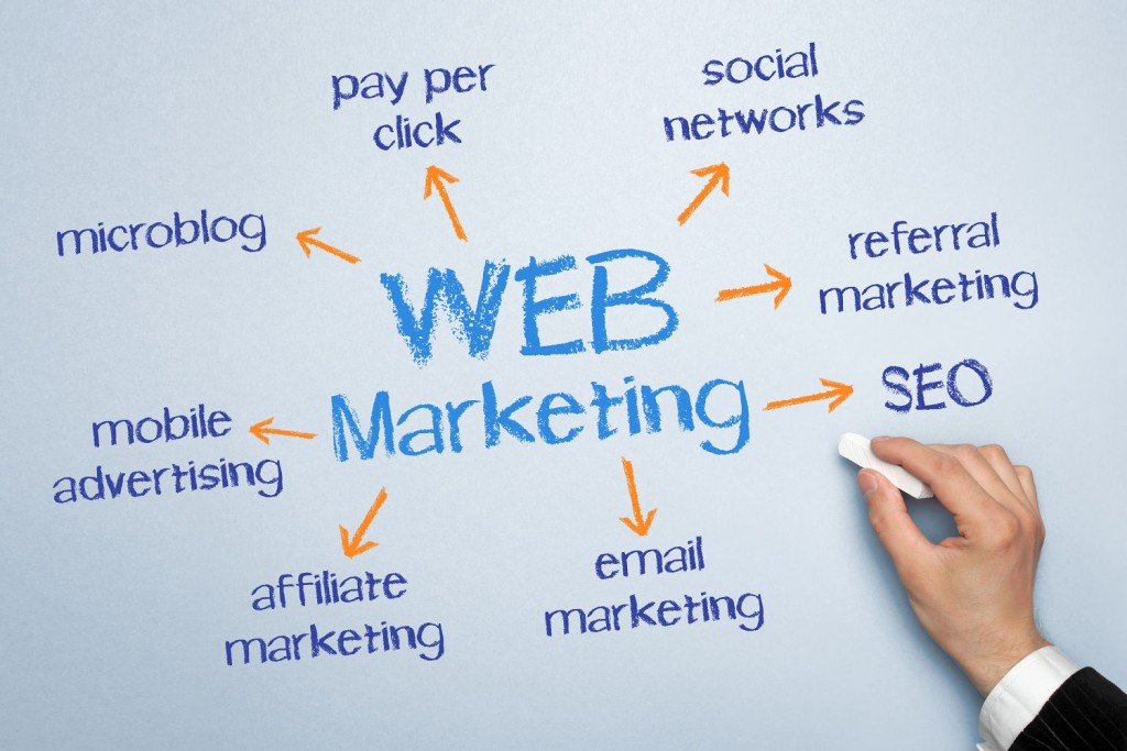 Online Marketing Strategies To Help Your Business Be More Appealing To Consumers