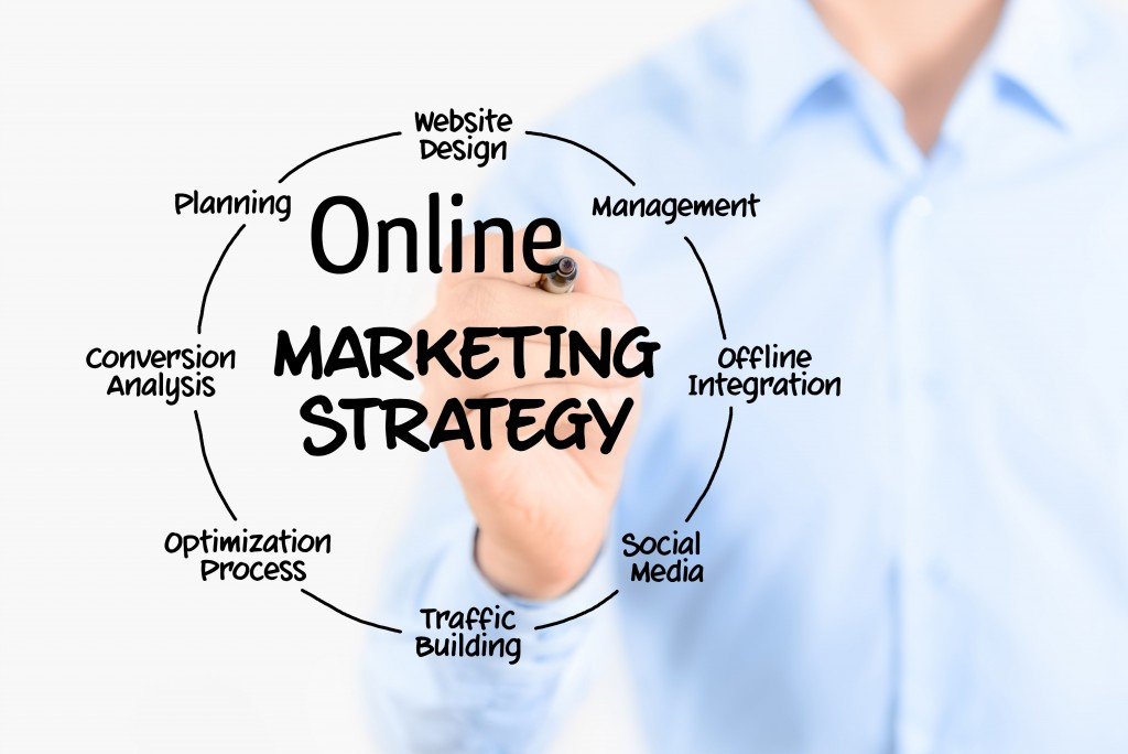 How Potential Is Your Present Online Marketing Strategy?