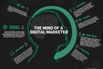 Marketing Automation Tools Under The Spotlight: GetResponse vs. Aweber vs. iContact