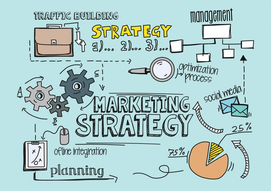 Hammering Out Your Digital Strategies
