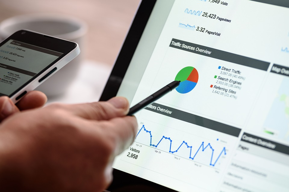 4 Facts To Consider Before Choosing An Online Advertising Strategy